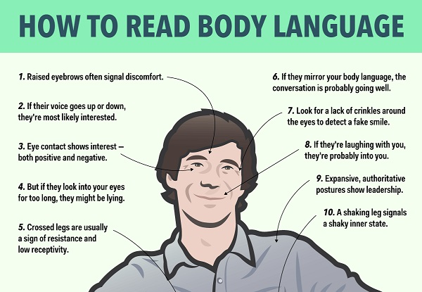 Body Language Counts